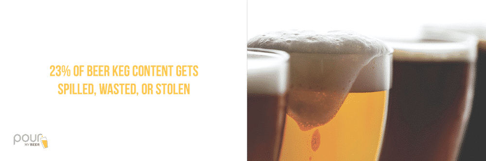23% of beer keg's content get spilled, wasted or stolen