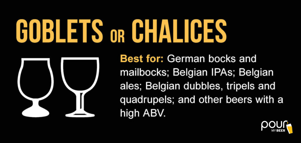 goblets and chalices beer glasses infographic
