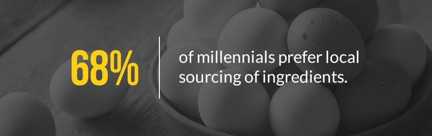 Millenials Prefer Locally Sourced