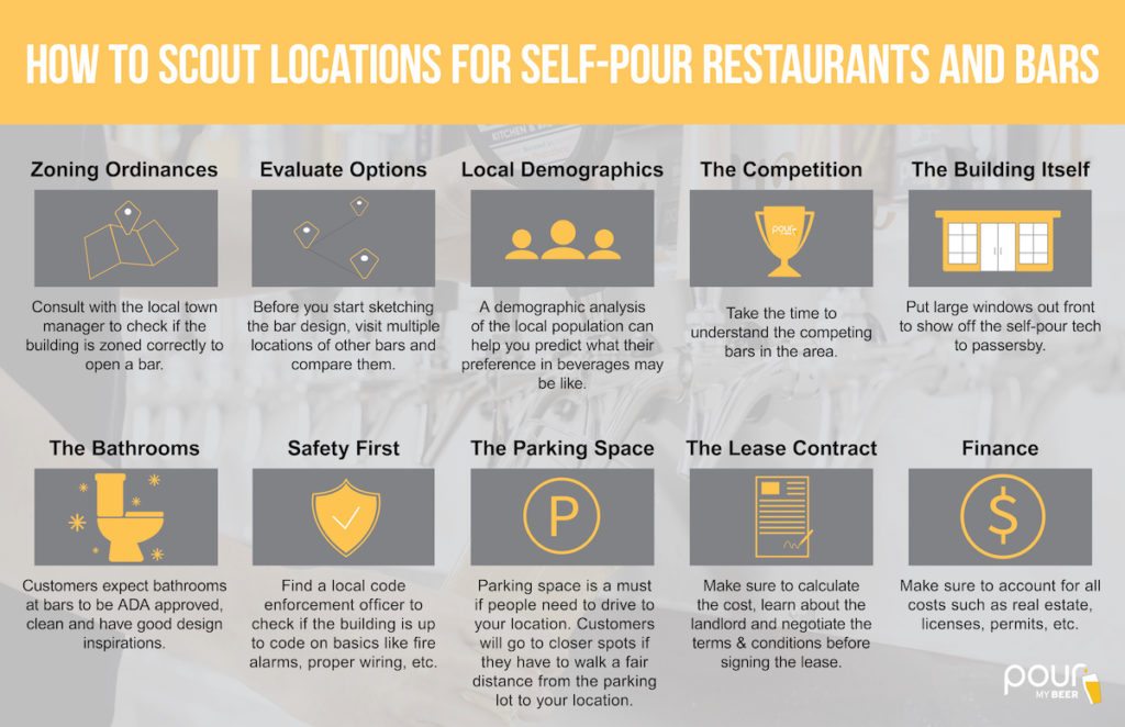 PourMyBeer infographic on how to scout locations for self-pour restaurants and bars