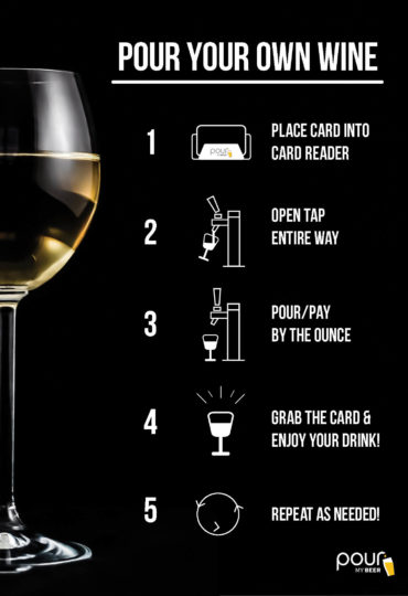 Self-pour wine graphic