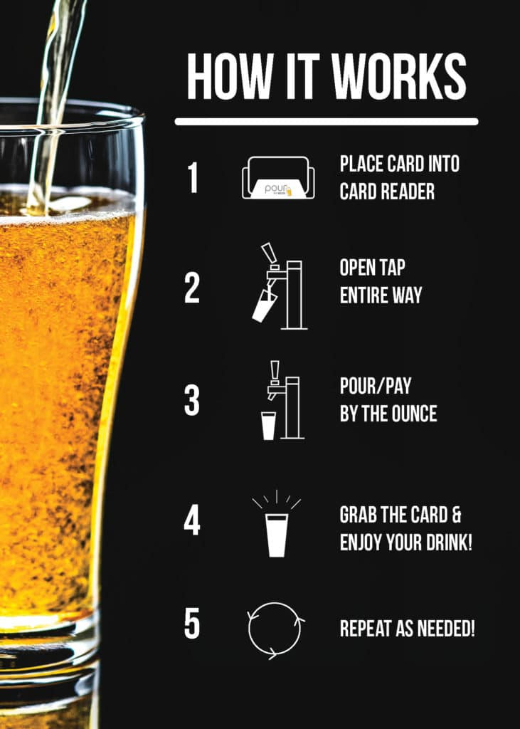 How PourMyBeer works