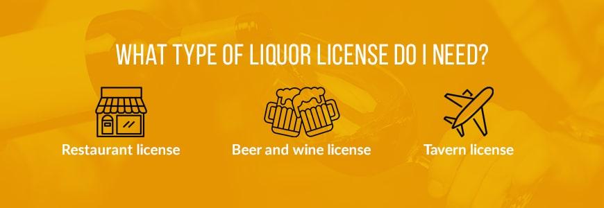 What Type of Liquor License Do I Need?