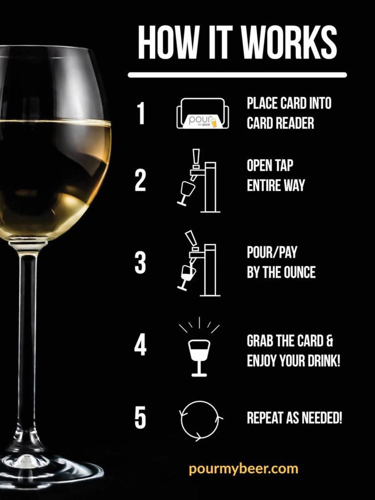 Self-pour wine