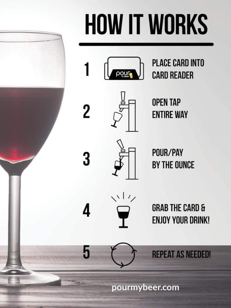 How PourMyBeer works with wine