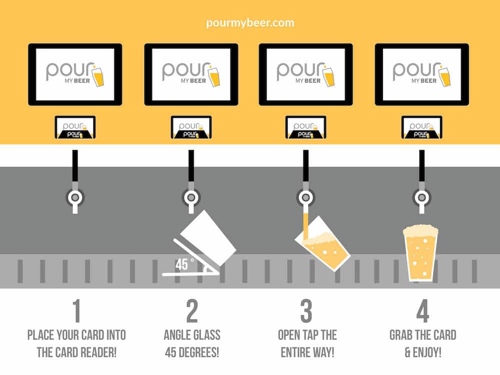 How to pour properly poster