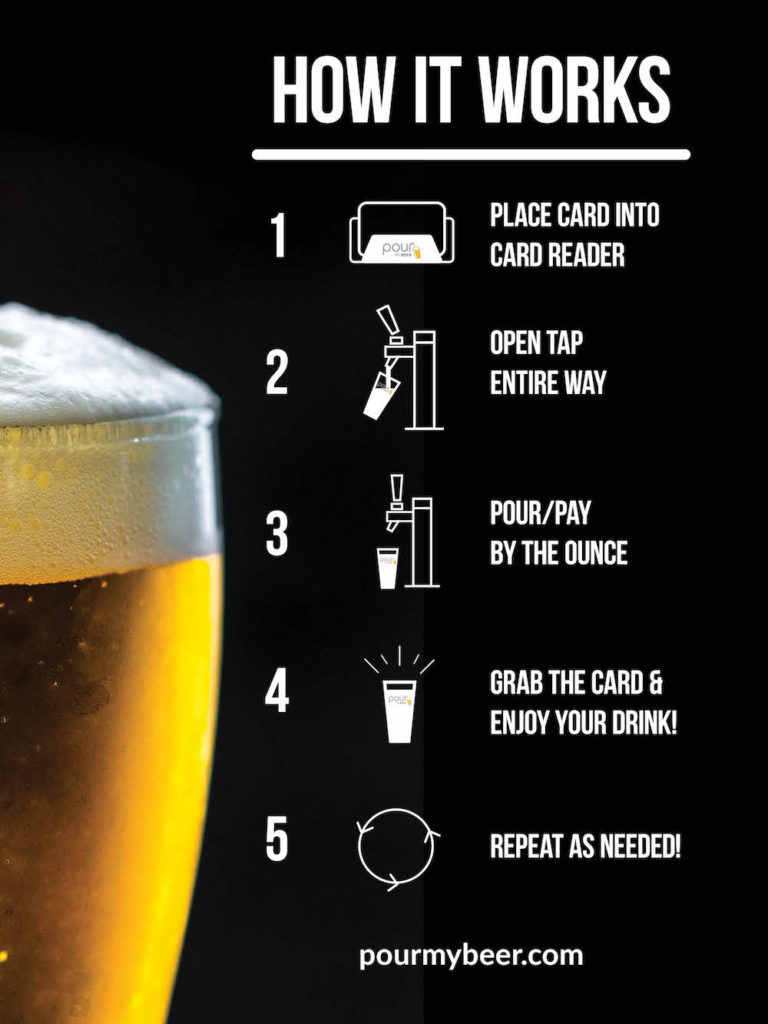 PourMyBeer how it works