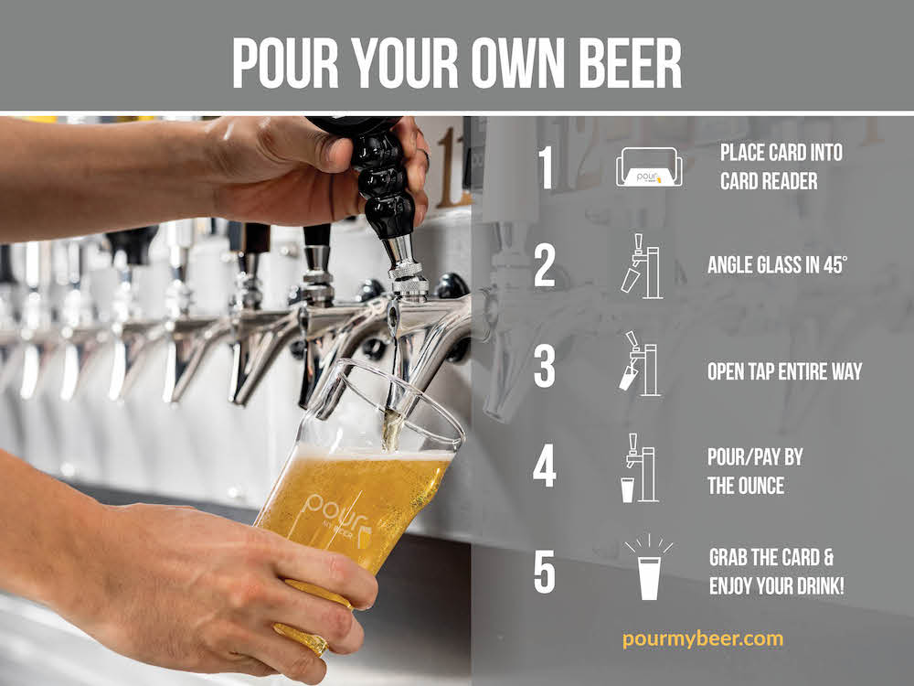 PourMyBeer pour your own beer