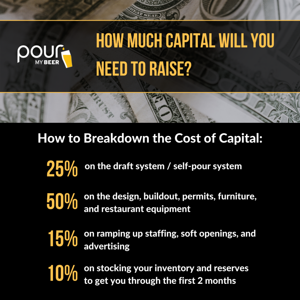 How to breakdown the cost of capital for a self-pour beverage wall