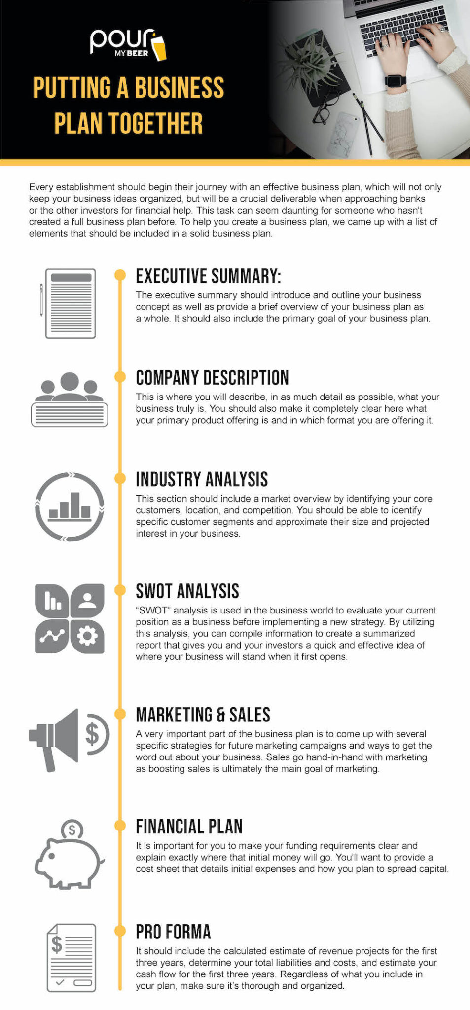 PourMyBeer putting a business plan together infographic