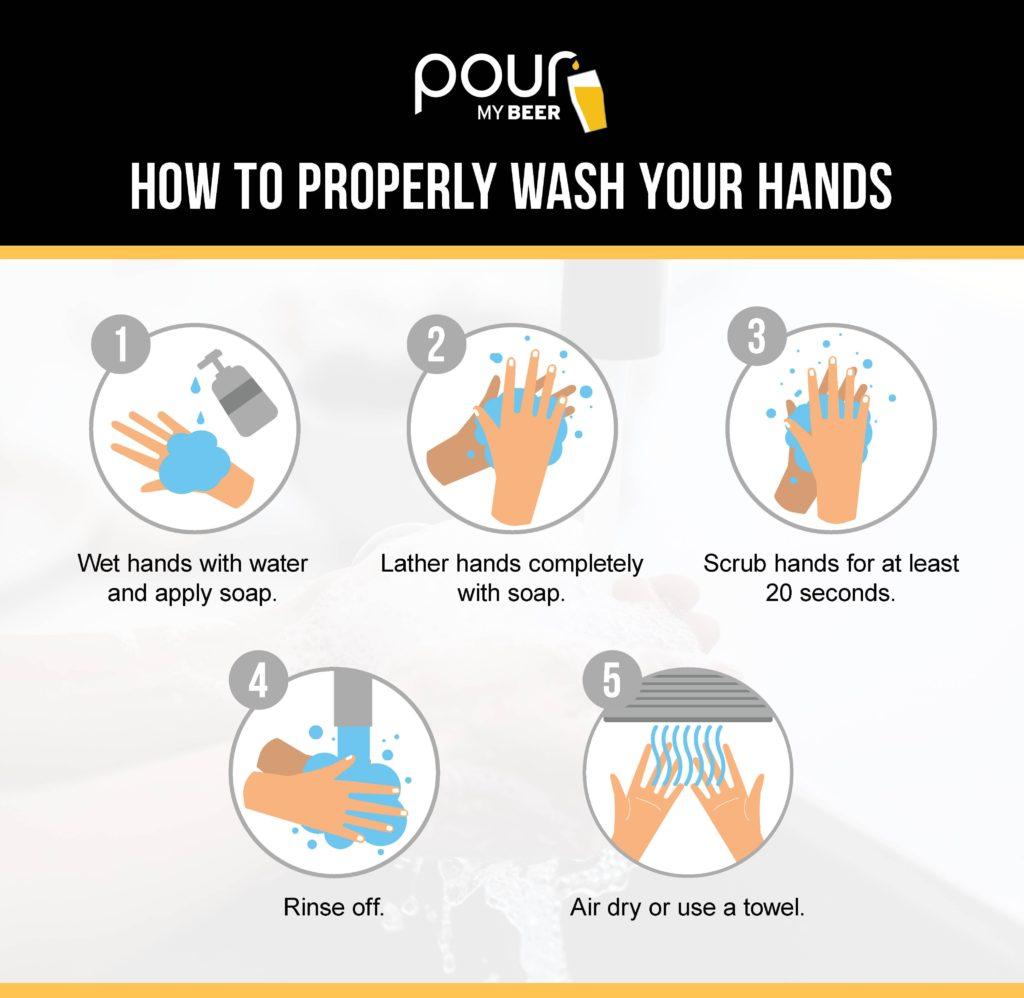PourMyBeer Handwashing Graphic