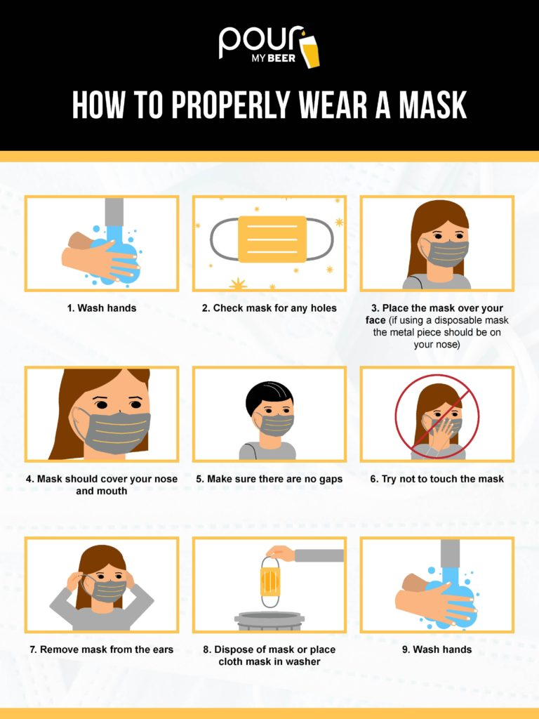 PourMyBeer graphic of how to wear a mask properly