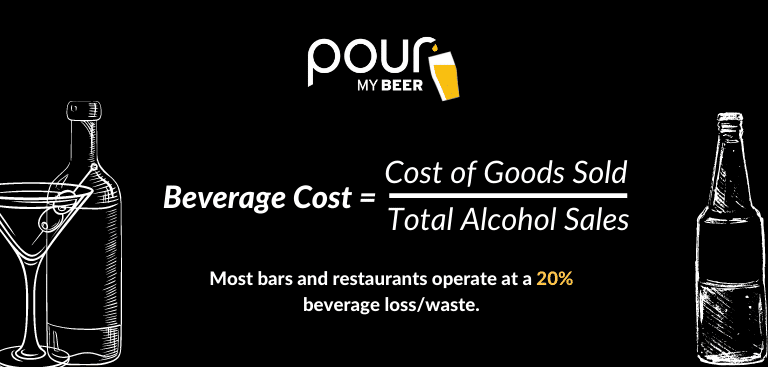 PourMyBeer- Beverage Cost