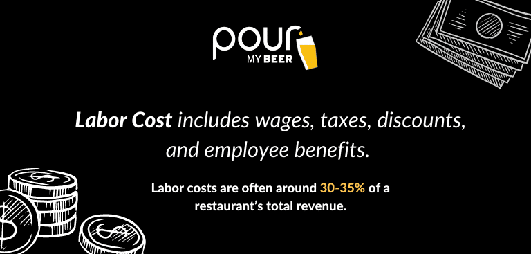 PourMyBeer - Labor Cost Graphic