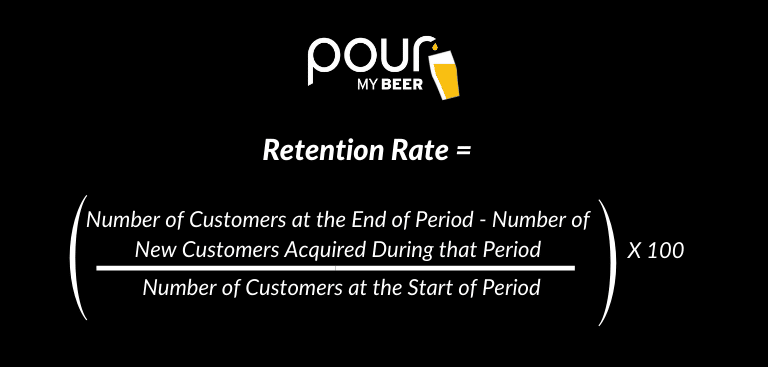 PourMyBeer - Retention Rate Graphic