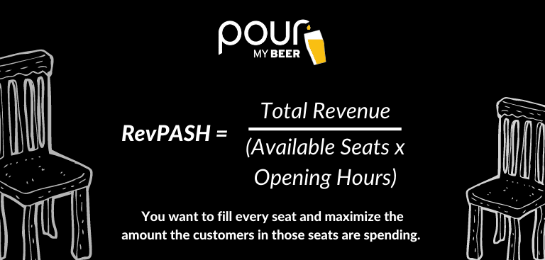 PourMyBeer - RevPASH Graphic