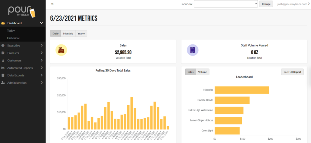 PourMyBeer BKG dashboard example