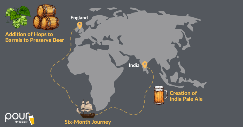 How was the India Pale Ale created?