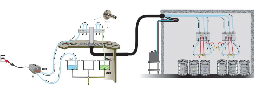 Recirculation Cleaning