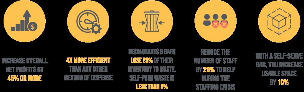 Updated Benefits Graphic