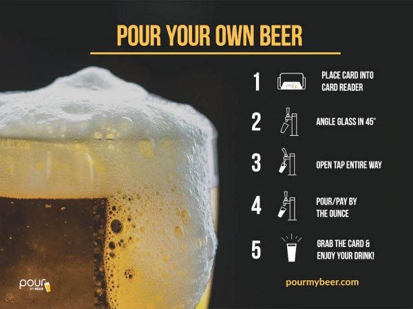 PourMyBeer pour your own beer poster