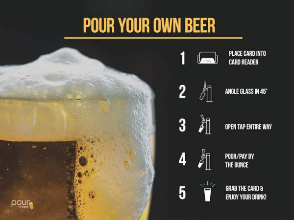 PourMyBeer how to pour properly